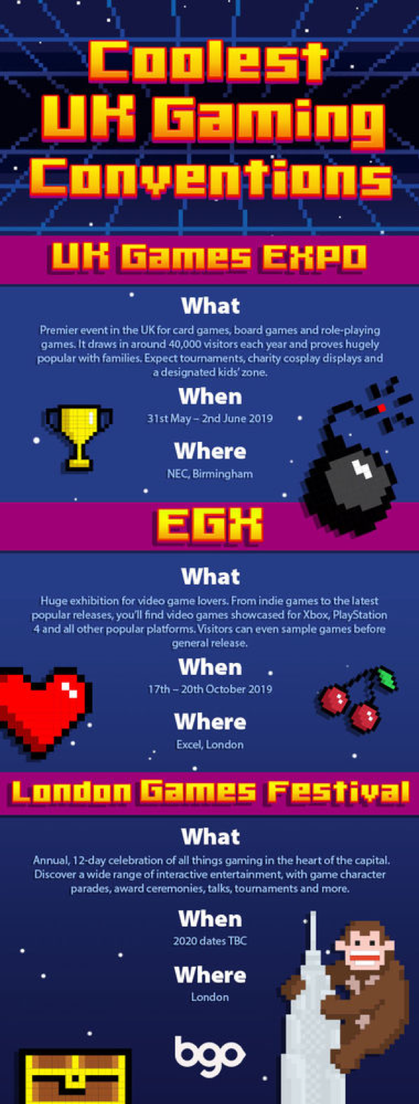 UK Games Expo, EGX and other Cool Gaming Conventions